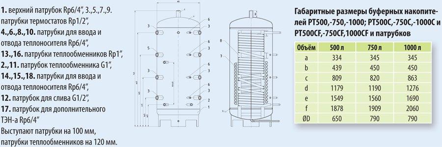 Балкона ризолин гидроизоляция